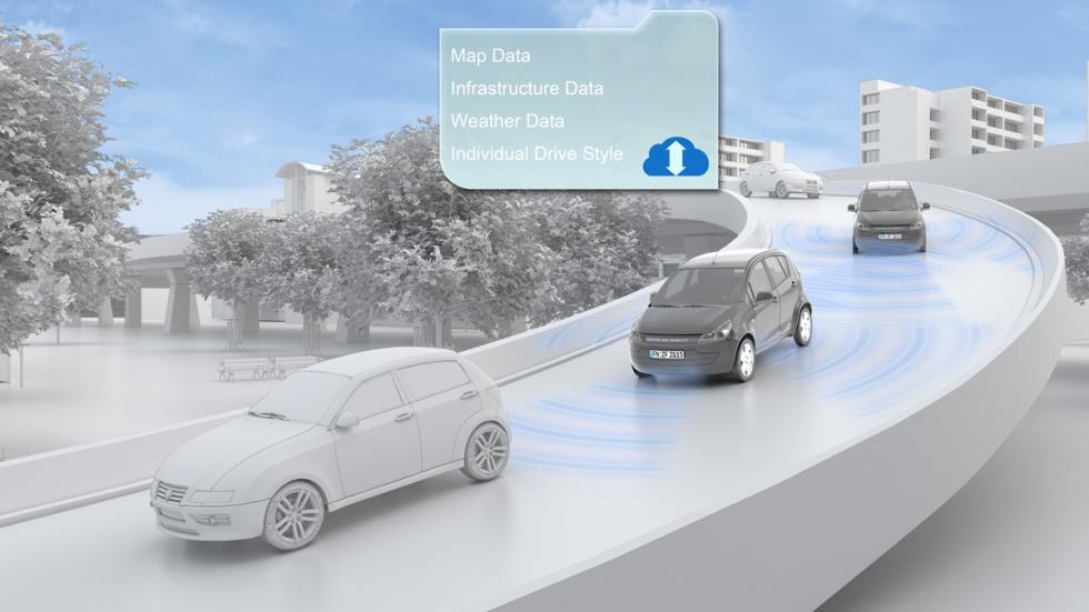 ZF Smart Urban Vehicle conectividad