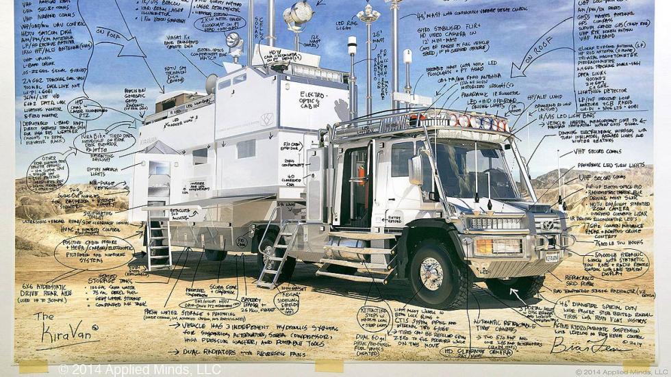 KiraVan: un sueño convertido en autocaravana detalles plano