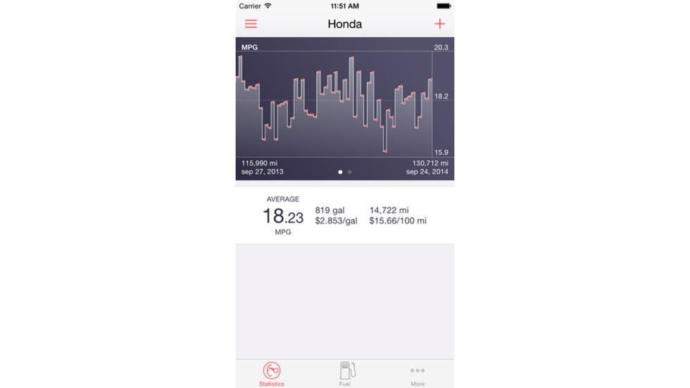 Cinco app que debe tener todo amante de los coches - Road Trip Lite gráfica