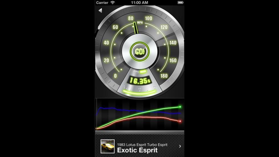 Cinco app que debe tener todo amante de los coches- Dynolicious Fusion velocidad