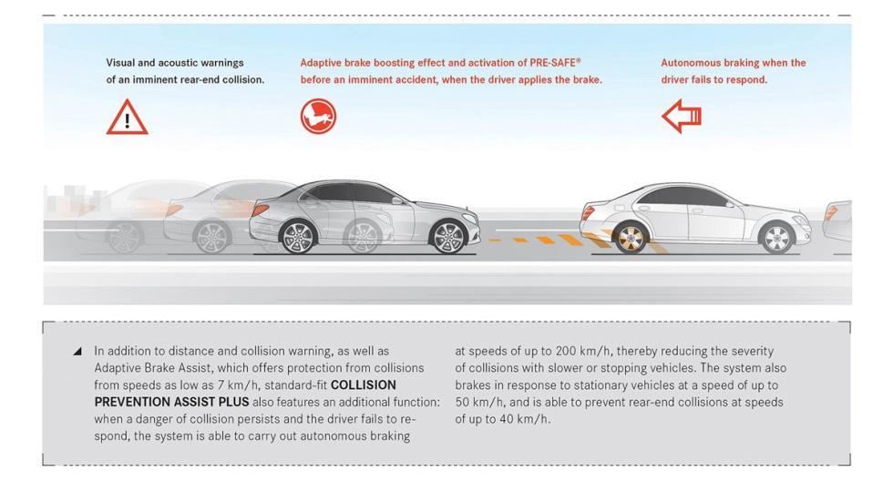 coches-mejores-sistemas-anticolisión-Mercedes-Clase-C-zaga