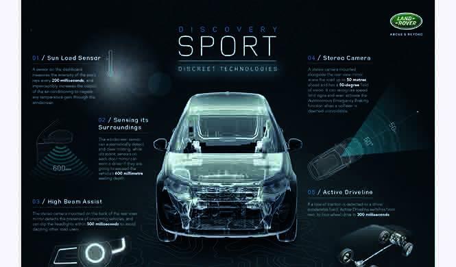 Tecnología Land Rover Discovery Sport 3