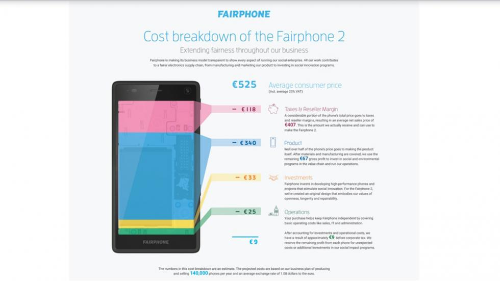 funcionamiento fairphone