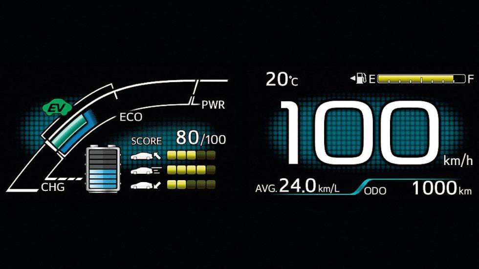 Toyota Prius 2015 interior gráfico
