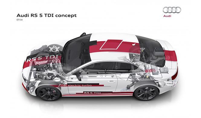 La tecnología de hibridación ligera mild hybrid de Audi 3