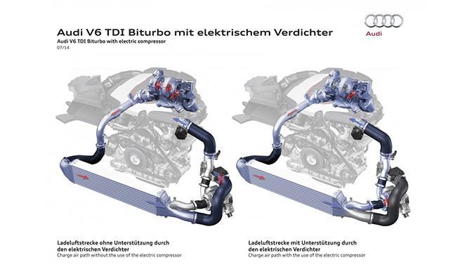 La tecnología de hibridación ligera mild hybrid de Audi 5