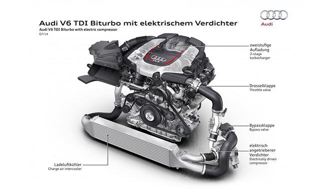 La tecnología de hibridación ligera mild hybrid de Audi 6