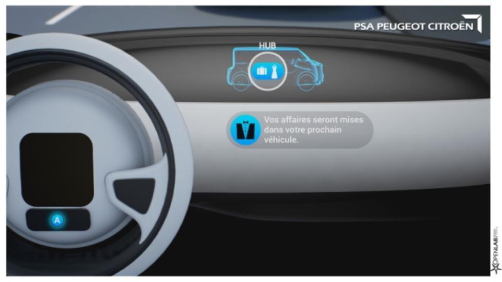 car2car coche autónomo PSA