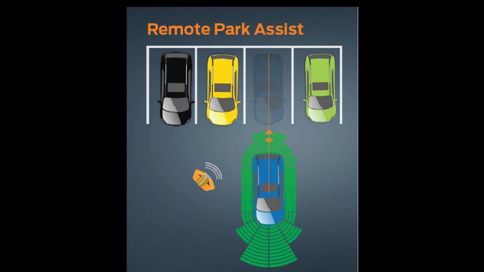 aparcamiento remoto