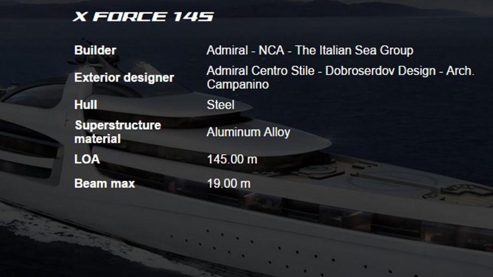 datos admiral x force