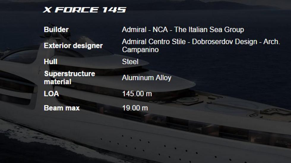 datos admiral x force