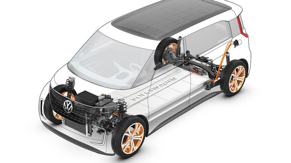 Volkswagen Budd-e ruedas técnica