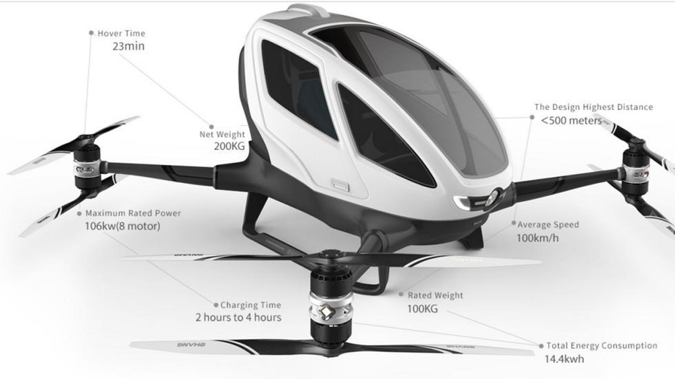 delantera del primer dron tripulado