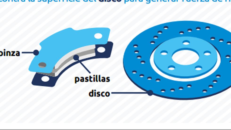 pinza disco