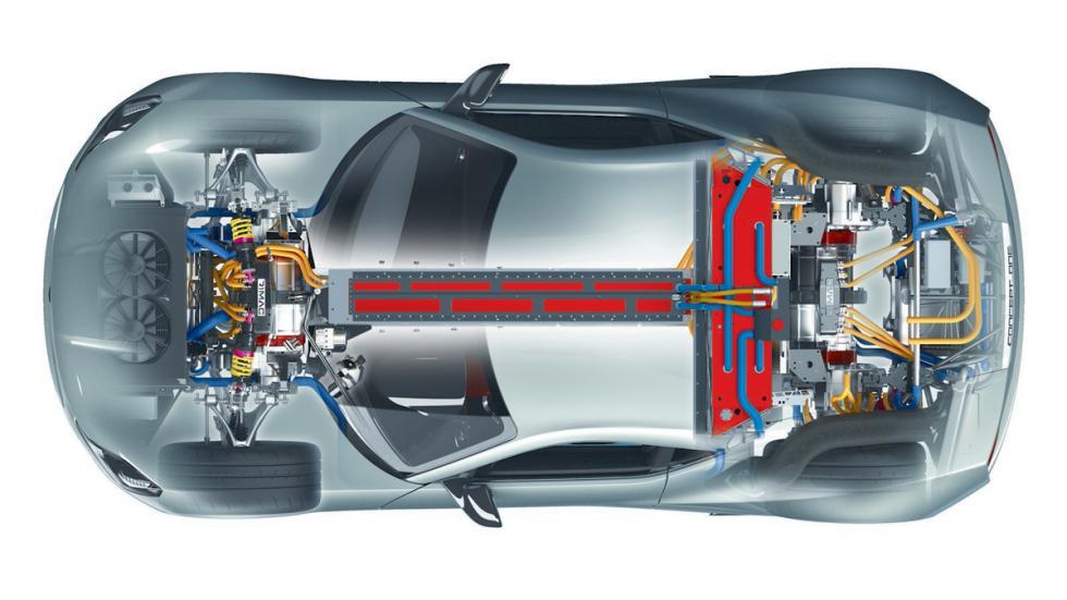 rimac-concept-one-producció-esquema