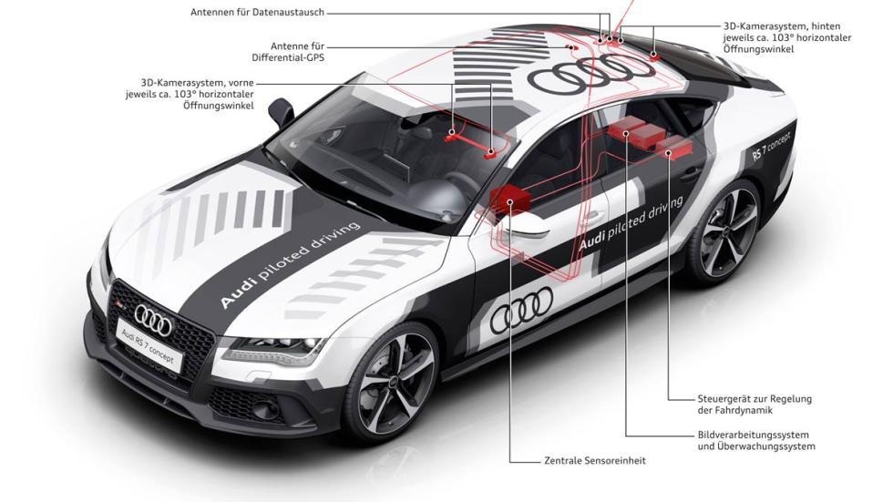 Audi RS 7 autónomo sistemas de guiado