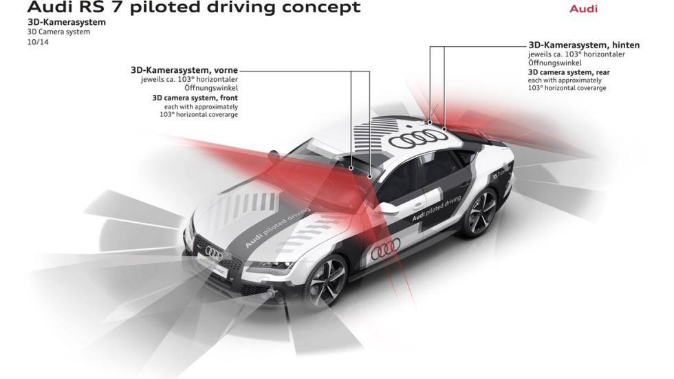 Sensores y cámaras del Audi RS 7 autónomo