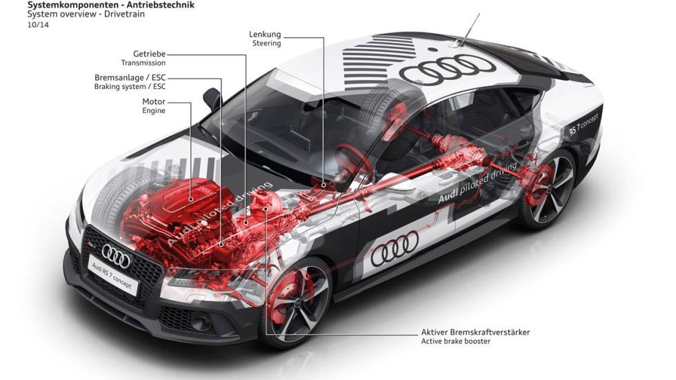 Audi RS 7 autónomo sistema de control