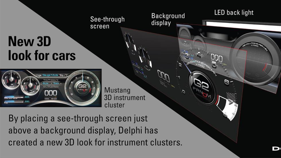 delphi cuadro instrumentos 3d visualización