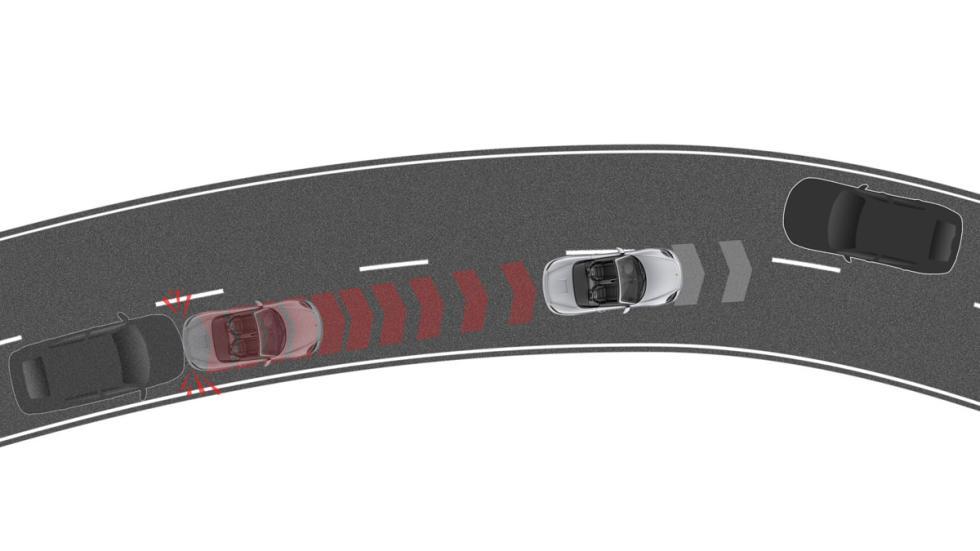 asisentes seguridad del Porsche 718 Boxster