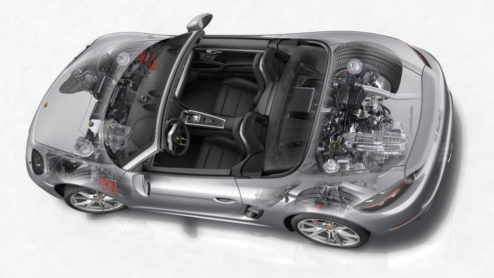 Porsche 718 Boxster vista interna parcial