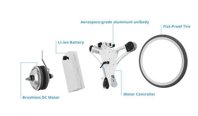 dispositivo convierte tu bici electica geoOrbital funciona