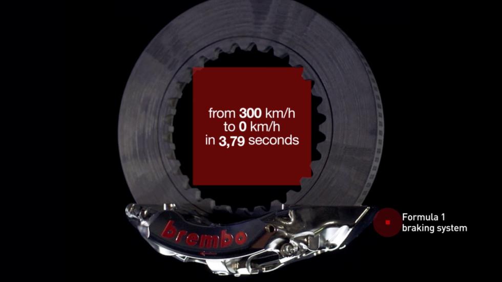 disco de freno de f1