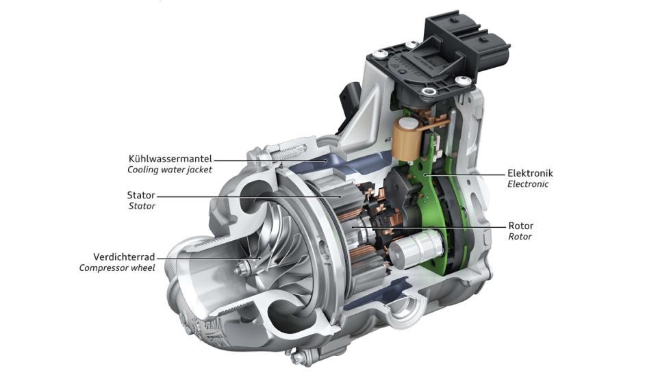 tecnologías-para-ahorrar-turbo-eléctrico