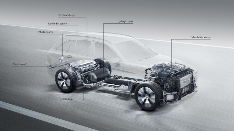 tecnologías-para-ahorrar-pila-de-combustible-de-hidrógeno