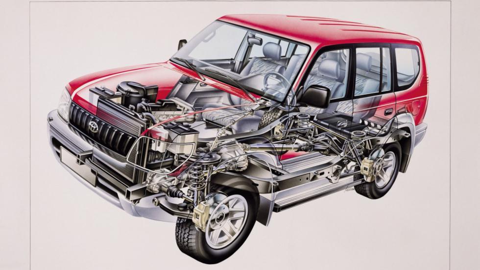 El Toyota Land Cruiser cumple 65 años