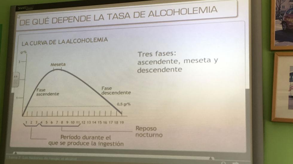 Diapositiva del curso de recuperación