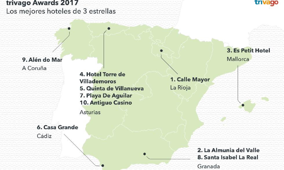 mejores hoteles espana 2016 tres estrellas