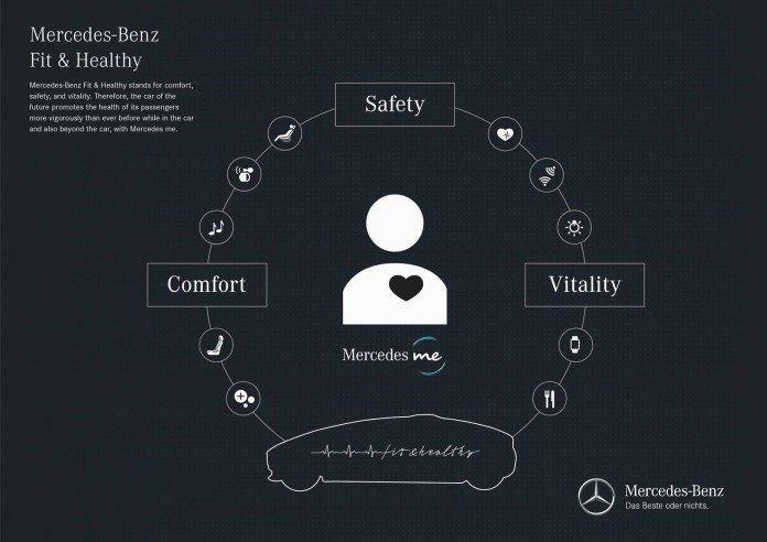 La app para el coche que cuida de tu salud