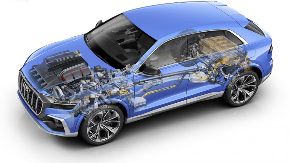Audi Q8 Concept  esquema sistema propulsión delantera