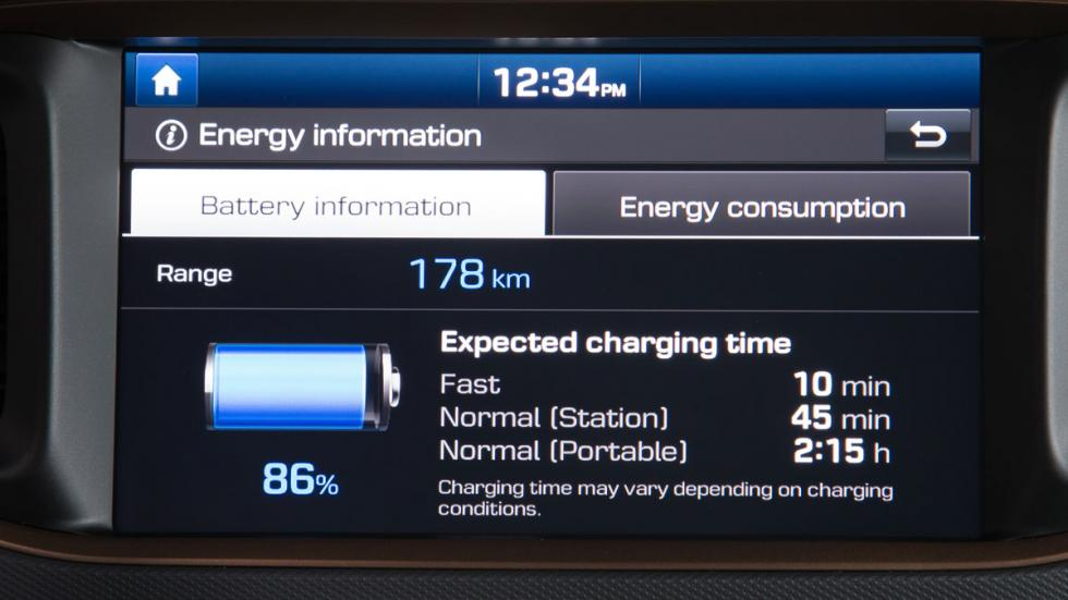 hyundai ioniq eléctrico 2017 pantalla carga batería