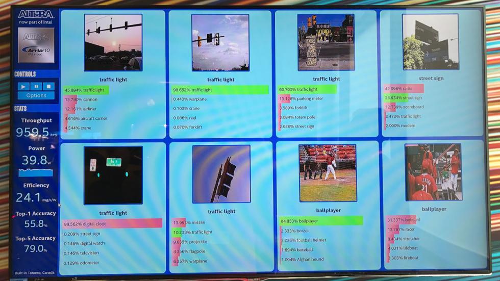 conducción autopilotada aprendizaje reconocimiento señales