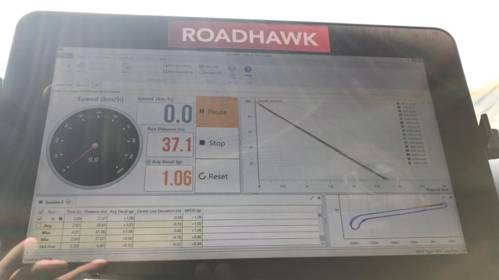 En seco, el Roadhawk
