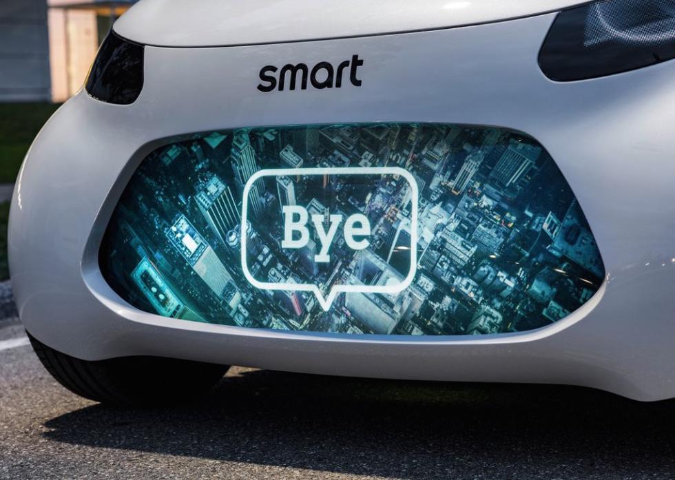 Smart Vision EQ