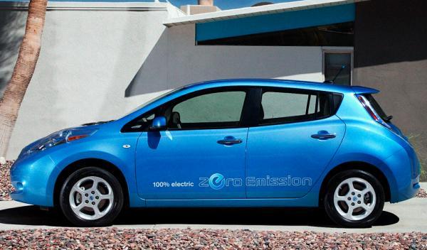 El Congreso apoya al coche eléctrico