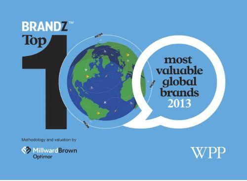 Las 10 marcas más valiosas de automóviles, según WPP