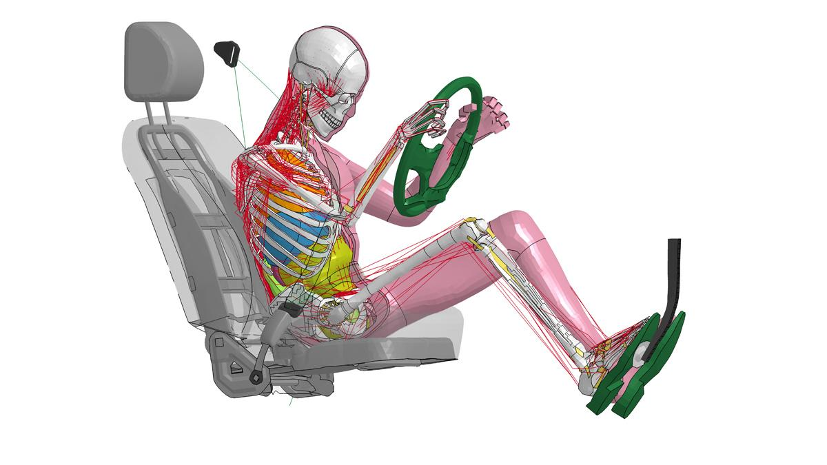 Total Human Model for Safety de Toyota