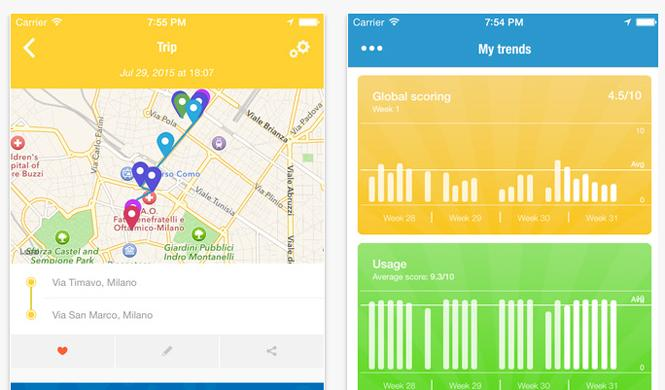 La app que ofrece descuentos en el seguro