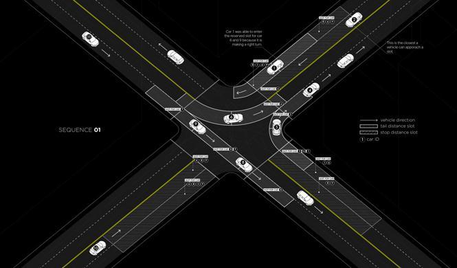 El MIT prevé un mundo sin semáforos