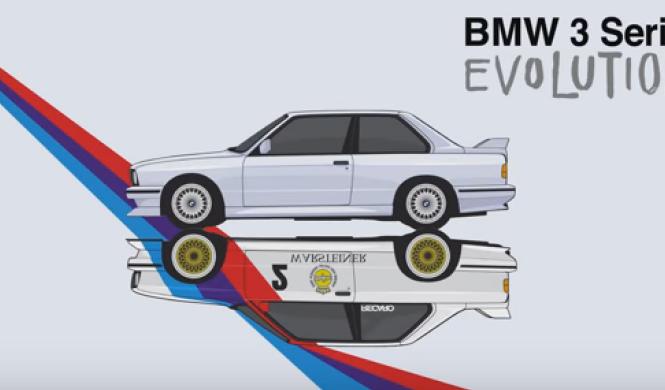Vídeo: 40 años de BMW Serie 3 ¡en un minuto!