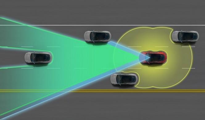 ¿Sabes realmente cómo funciona el Autopilot de Tesla?