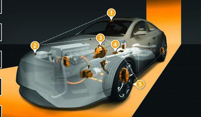 Cinco tecnologías que aumentan la seguridad