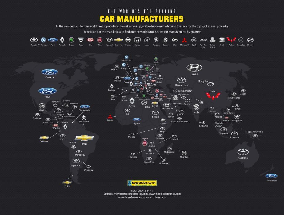 Marcas más vendidas del mundo